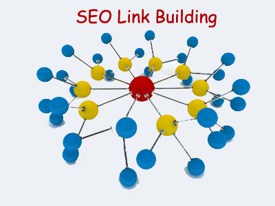 Red de enlaces entrantes hacia un Sitio Web