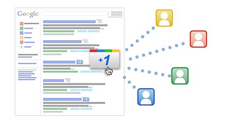 Ejemplo de Google +1 en SERPS