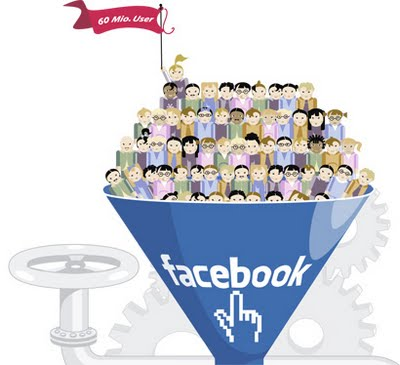 Estrategias de Facebook